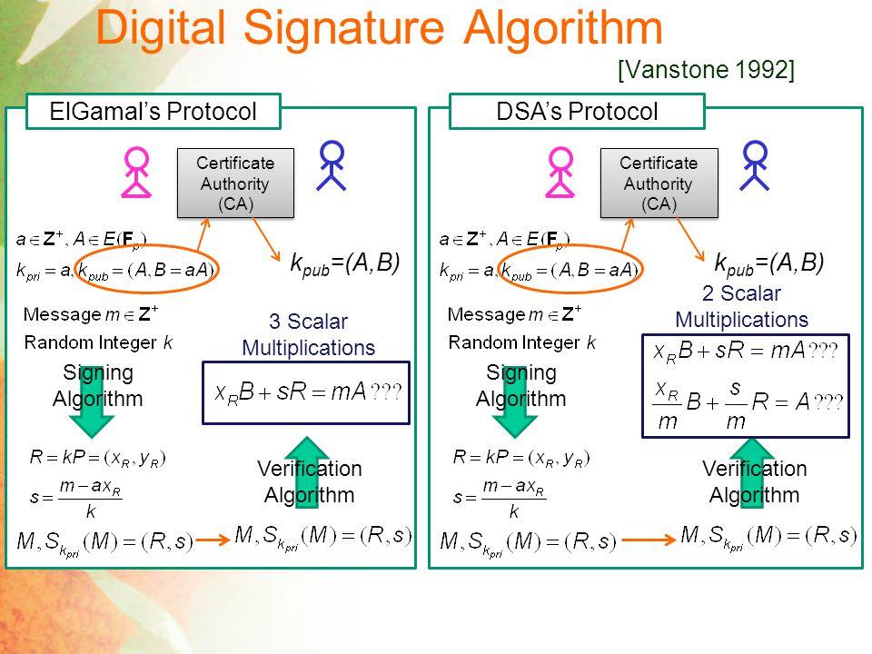 Digital Signature Algorithm [Vanstone 1992]